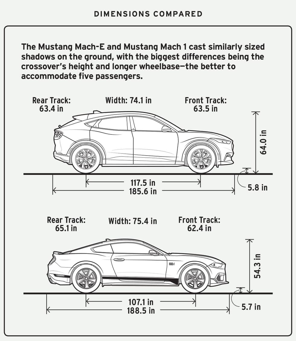 Dimensions Of Ford Mustang